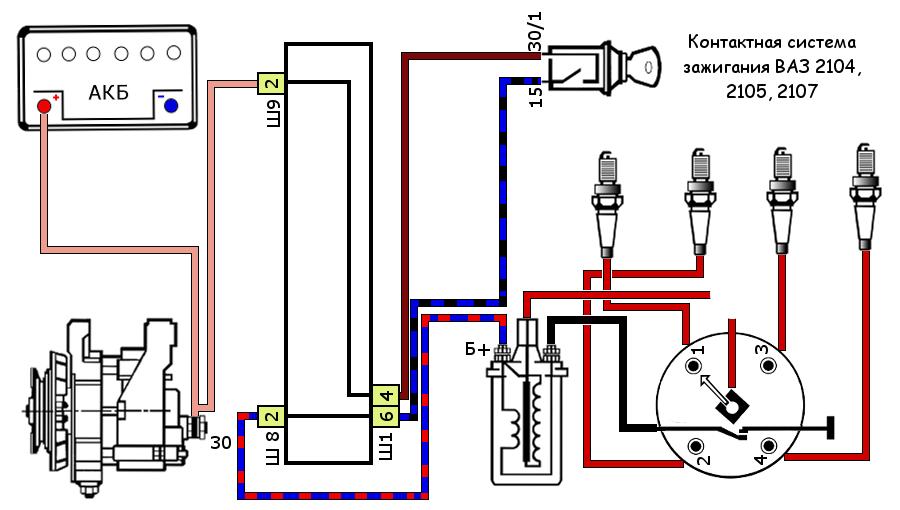 Неисправности контактной системы зажигания ВАЗ 2104, 2105, 2107, 2101, 2106
