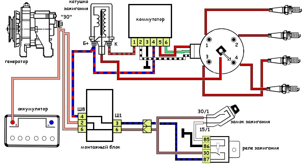 Неисправности системы зажигания ВАЗ 2108, 2109, 21099