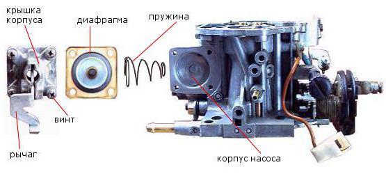 части УН 2108 Солекс