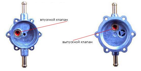 клапана бензонасоса