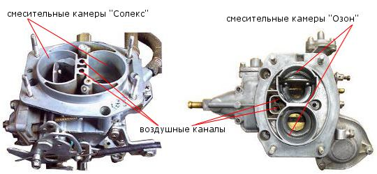 Чистка карбюратора солекс 21083