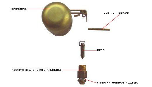 клапанный механизм 2105, 2107 Озон