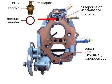 игольчатый клапан 2108 Солекс