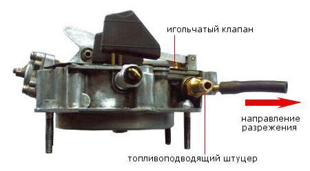 проверка игольчатого клапана 2108 Солекс