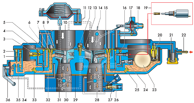 схема карбюратора 2105, 23107 Озон без экономайзера