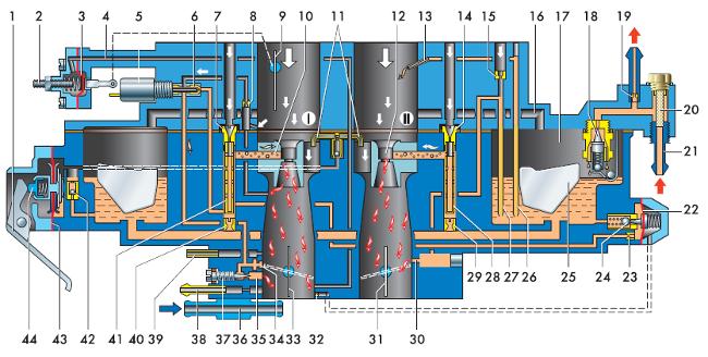 Схема прибор 21083