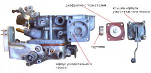 pict0088 300x146 - Чистка карбюратора дааз 2107