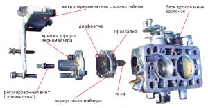 pict0094 300x156 - Чистка карбюратора дааз 2107