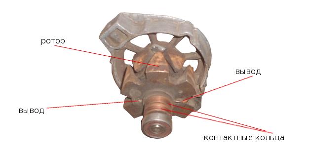 ротор генератора 2108