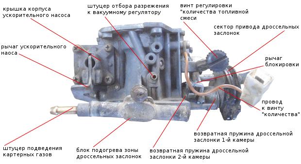 Схема карбюратора солекс 2108 фото 824