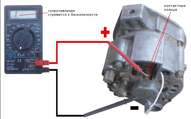 проверка ротора генератора 2108 на КЗ