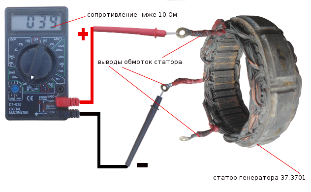 проверка статора на обрыв