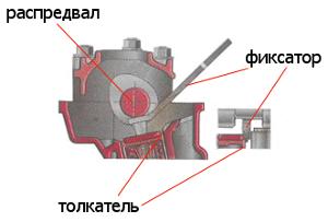 регулировка клапанов ВАЗ 2109
