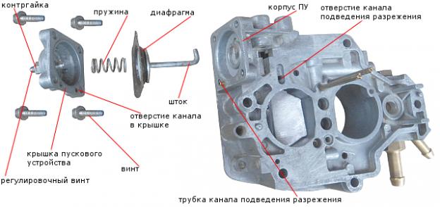 карбератор 21083 какая пружина ставится под менбрану экономайзера
