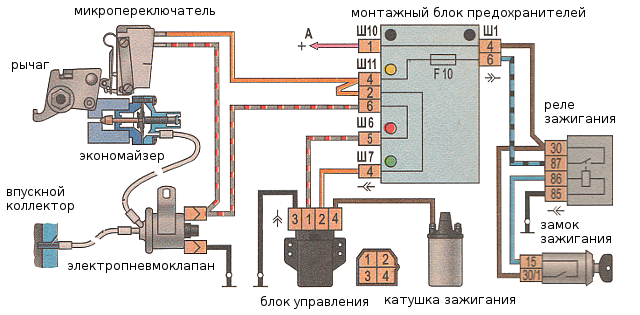 схема ЭПХХ Озон