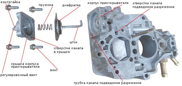 элементы механизма приоткрывателя
