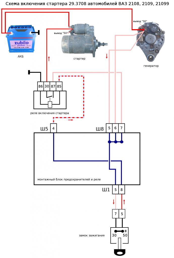 Starter shema 691x1024 - Схема подключения стартера ваз 2109 карбюратор