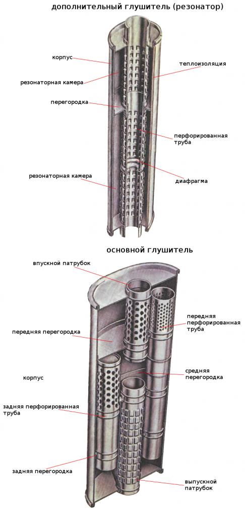 глушитель ВАЗ 2108, 2109, 21099