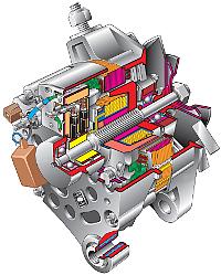 разборка генератора ВАЗ 2108