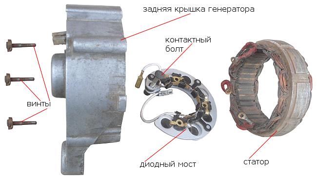 снятие статора генератора