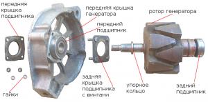 собираем ротор генератора 37.3701