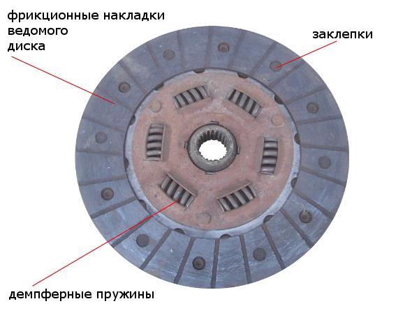 ведомый диск сцепления ВАЗ