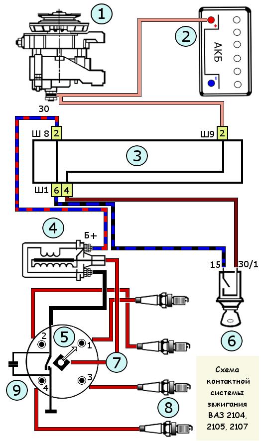 Схема контактной системы зажигания автомобилей ВАЗ 2104, 2105, 2107