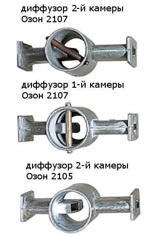 диффузоры карбюратора Озон 2105, 2107, сравнение
