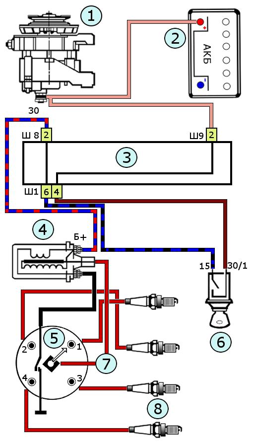 система зажигания 2105, 2107