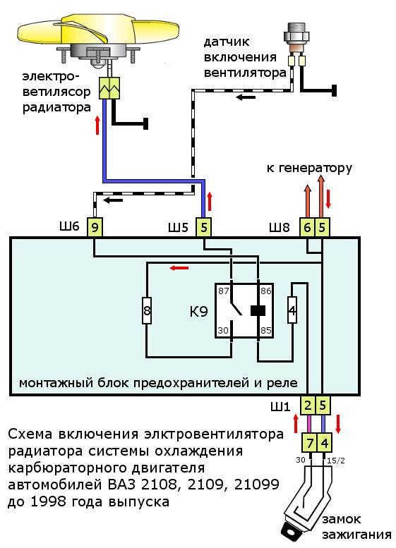 Схема включения системы охлаждения 52