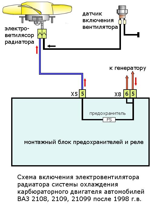 схема включения электровентилятора радиатора ВАЗ