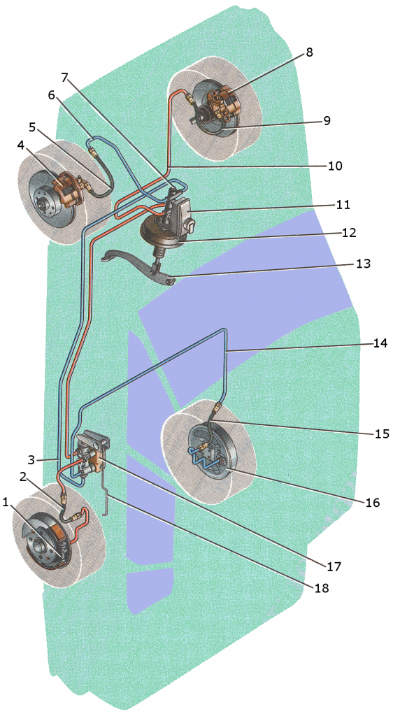 Тормозная система 2108, 2109, схема