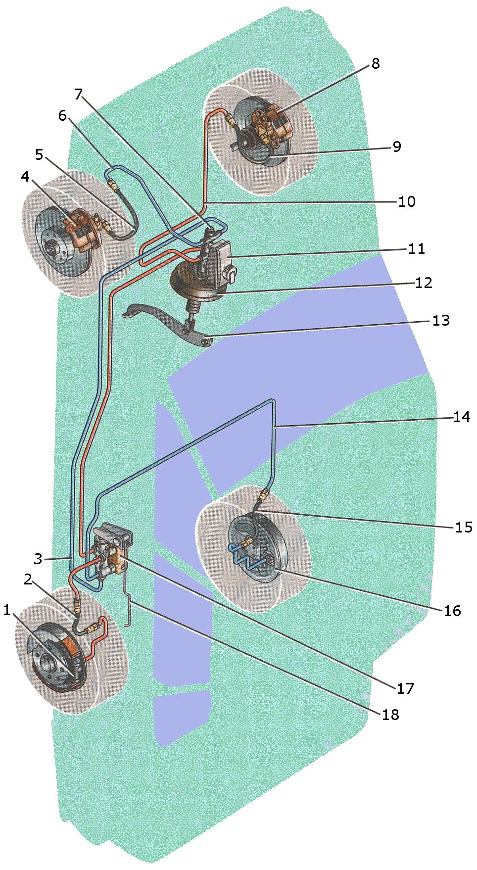 тормозная система 2108