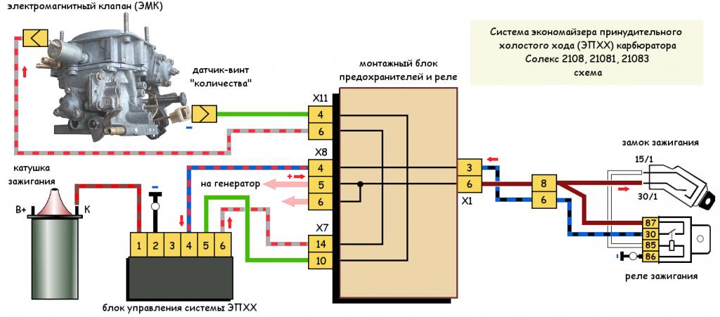 Схема ЭПХХ Солекс 2108, 21081, 21083