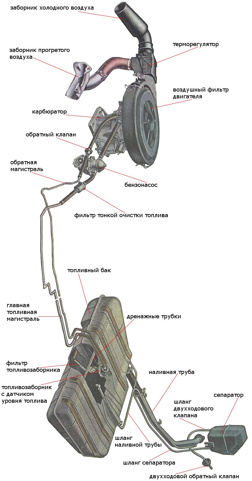 бензонасос на ваз 2108 инжектор схема