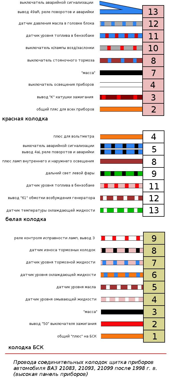 Приборная панель 2109 схема 840