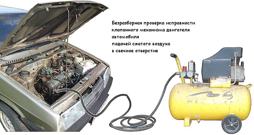Безразборная проверка исправности клапанов двигателя подачей сжатого воздуха
