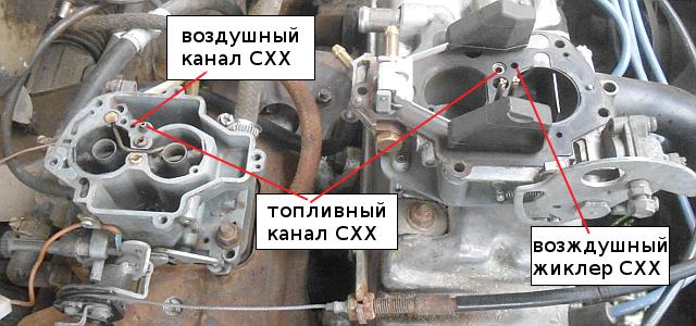 воздушный жиклер СХХ Солекс