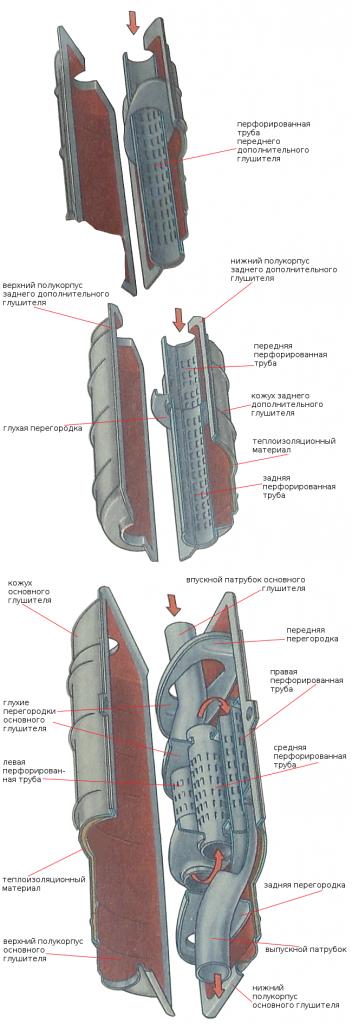 устройство глушителя 2105, 2107