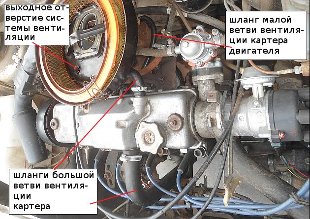 система вентиляции картера, элементы