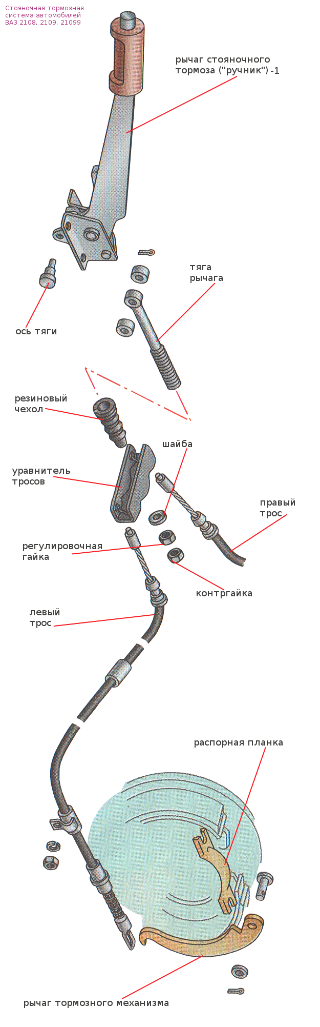 схема стояночной системы 2108, 2109