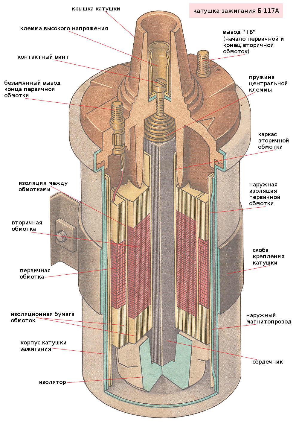 схема катушка Б-117А