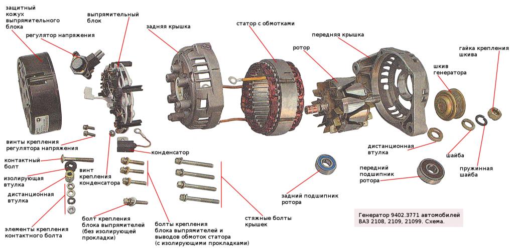 схема, генератор 9402.3701