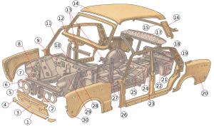 схема кузова 2106, 2103