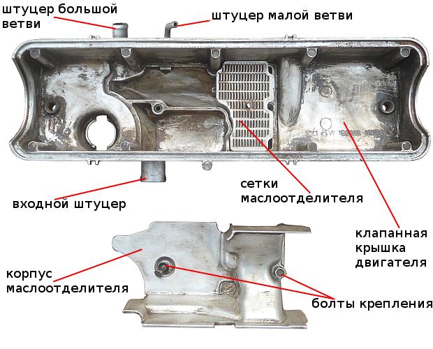 устройство маслоотделителя