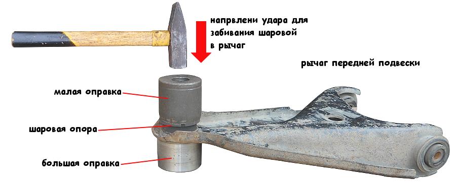 установка шаровой в рычаг подвески Рено Логан 1,4