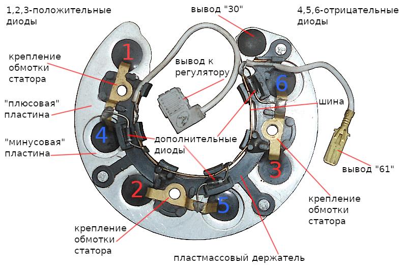 устройство диодного моста генератора автомобилей ВАЗ 2108, 2109, 21099