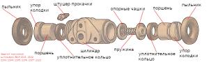 задний тормозной цилиндрик 2101-2107