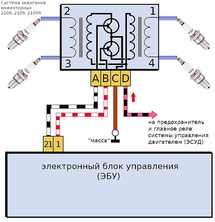 схема системы зажигания инжекторного двигателя