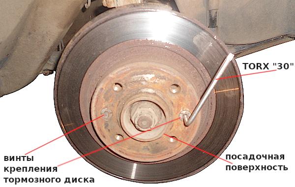 винты крепления тормозного диска